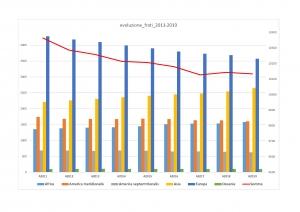 Statistica_2019_OFMCap_Pagina_10.jpg